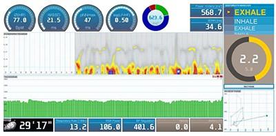 Bittium Faros Waterproof ECG